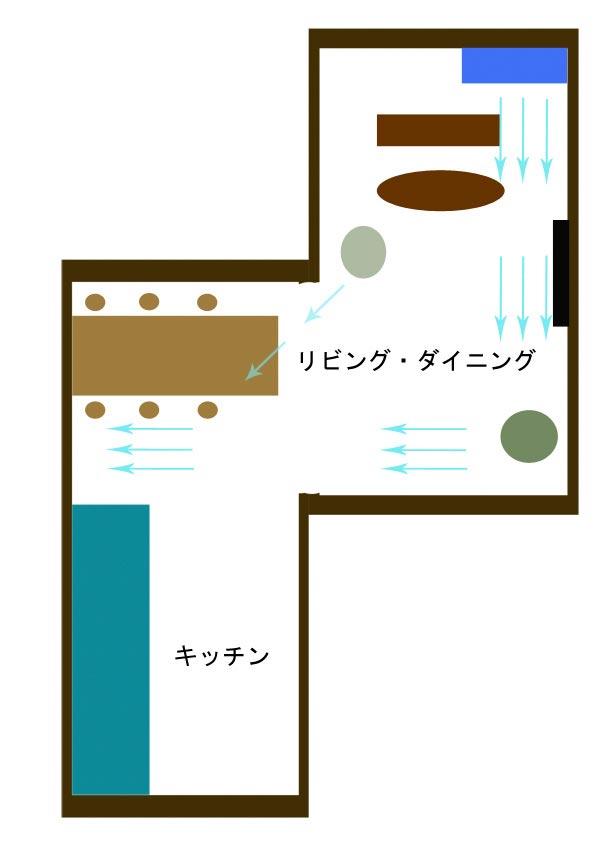 サーキュレーター 冷房と併用する時の図