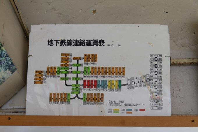 駅舎内の料金表