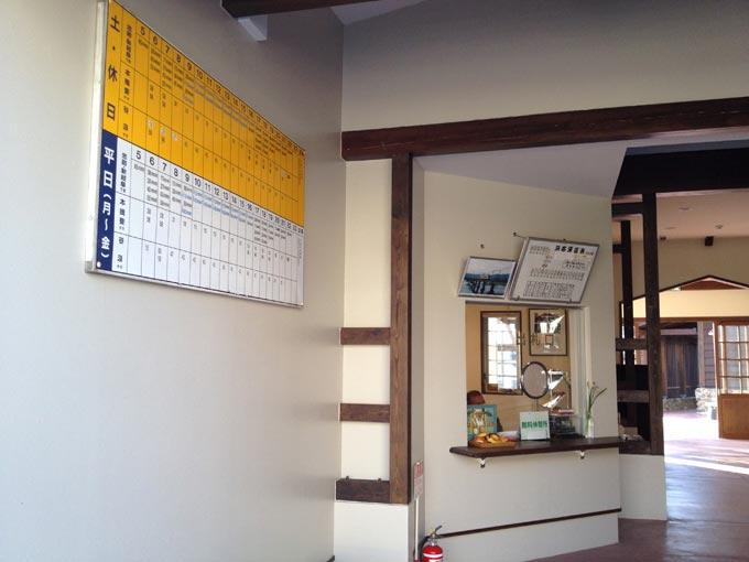 黒野駅ミュージアム